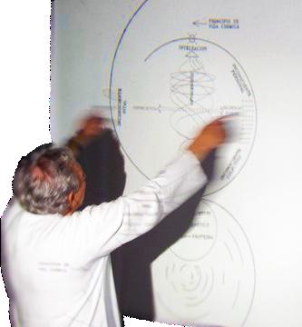 Rolando Toro erklärt das 'Theoretische Modell' von Biodanza